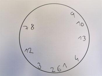 Uhrzeit einzeichnen unmöglich