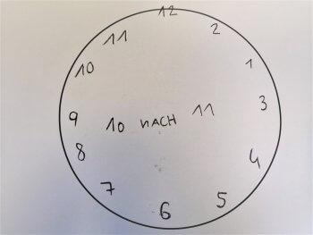 Uhrzeit Text Uhr fehlerhaft
